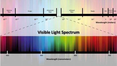 a8635b50_spd_high_cri_visible_light_spectrum_new